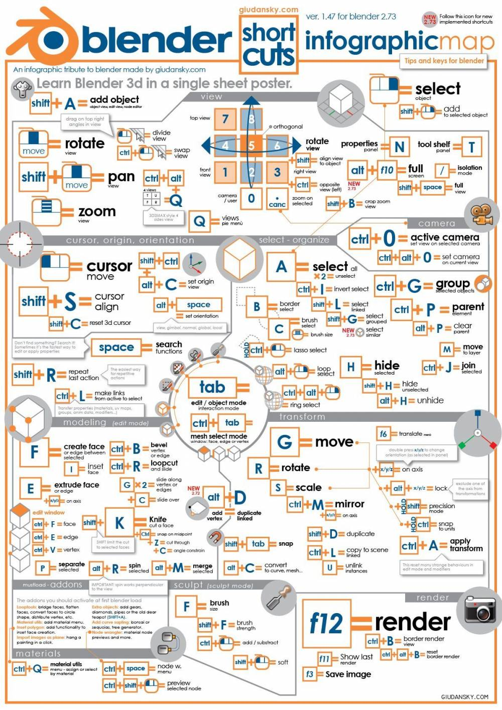 blender_shortcuts_infographic.jpg